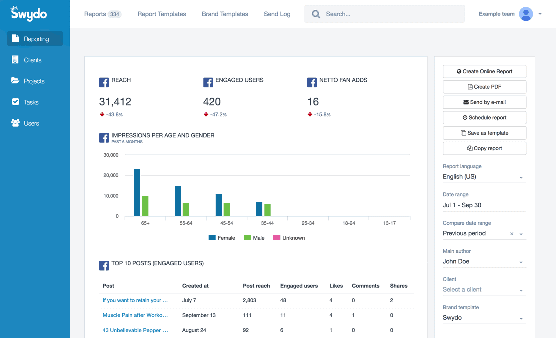 Facebook Insights Reporting