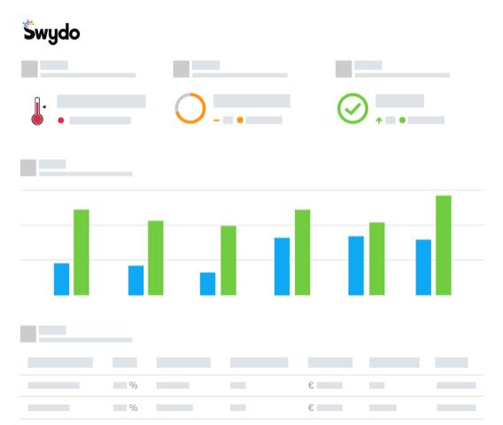 Call Tracking Metrics Reporting
